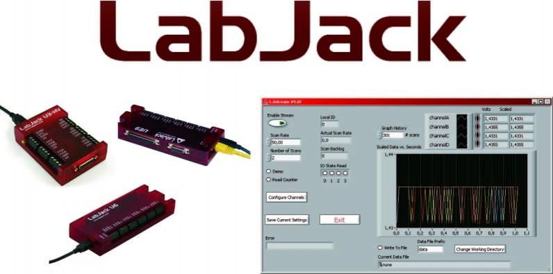 Labjack U3/U6/UE9用インストーラ