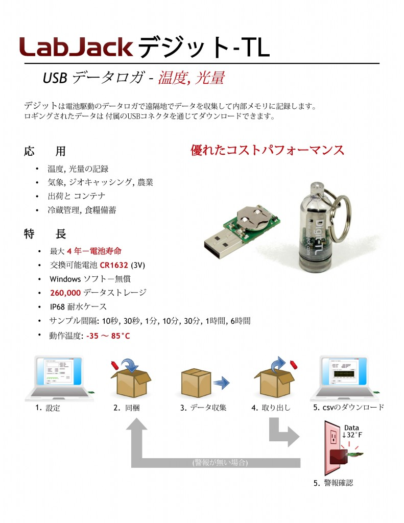 LabJack デジットTL(温度/照度)
