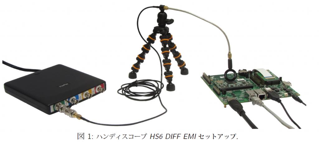 HS6 EMIオプション